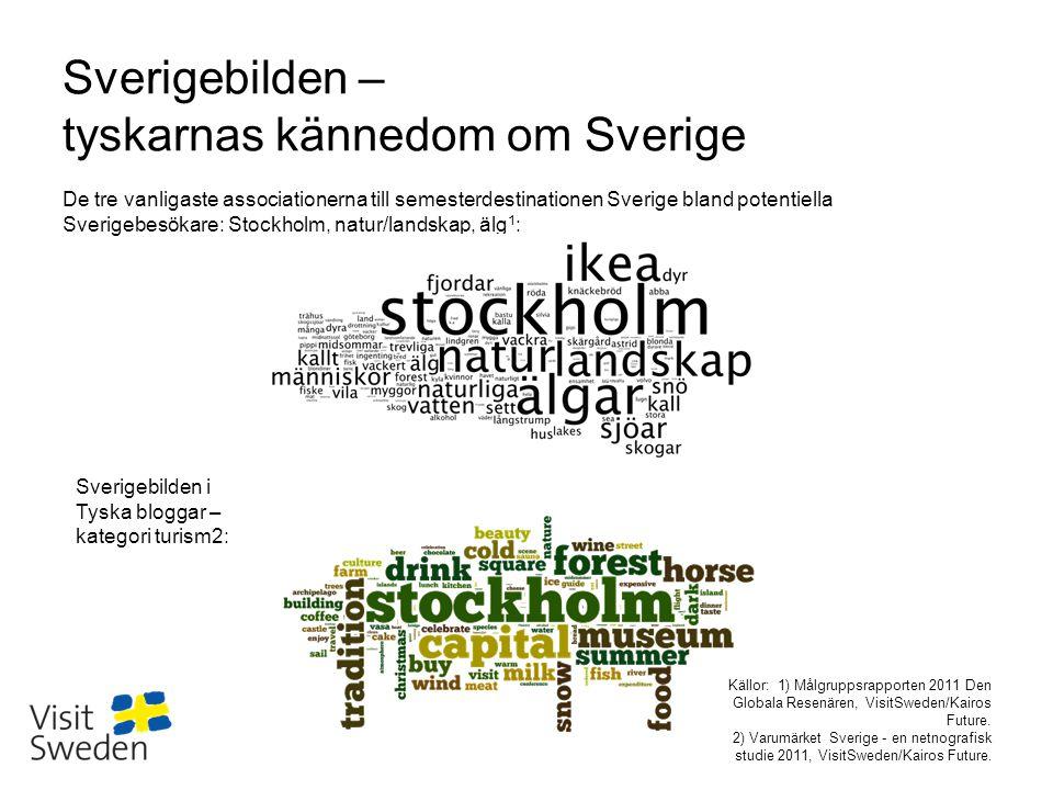 Sverigebilden – tyskarnas kännedom om Sverige