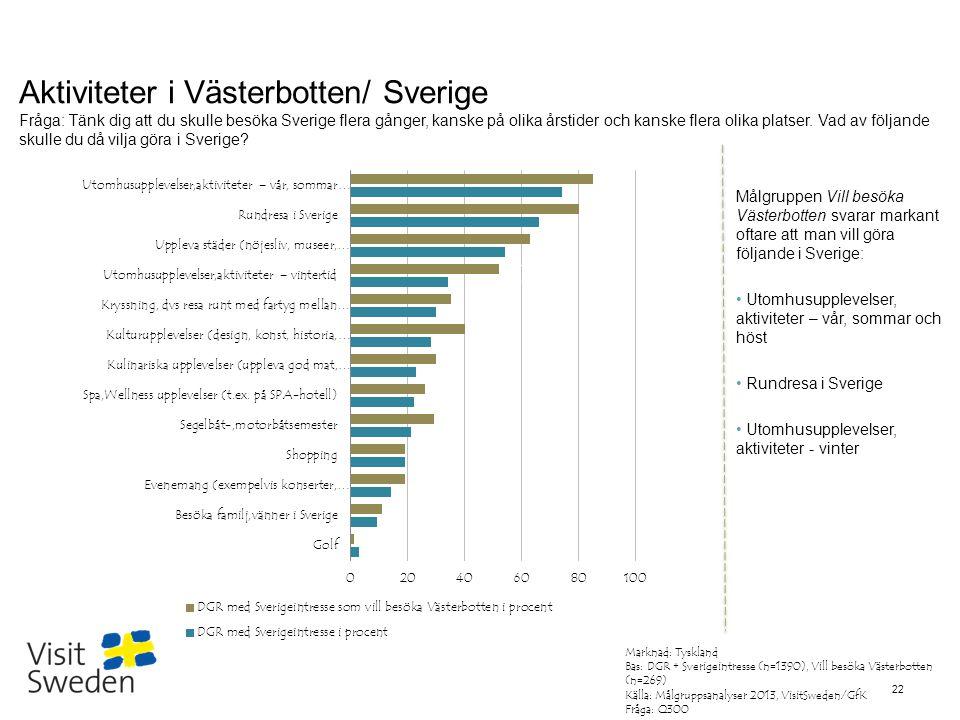 Aktiviteter i Västerbotten/ Sverige Fråga: Tänk dig att du skulle besöka Sverige flera gånger, kanske på olika årstider och kanske flera olika platser. Vad av följande skulle du då vilja göra i Sverige