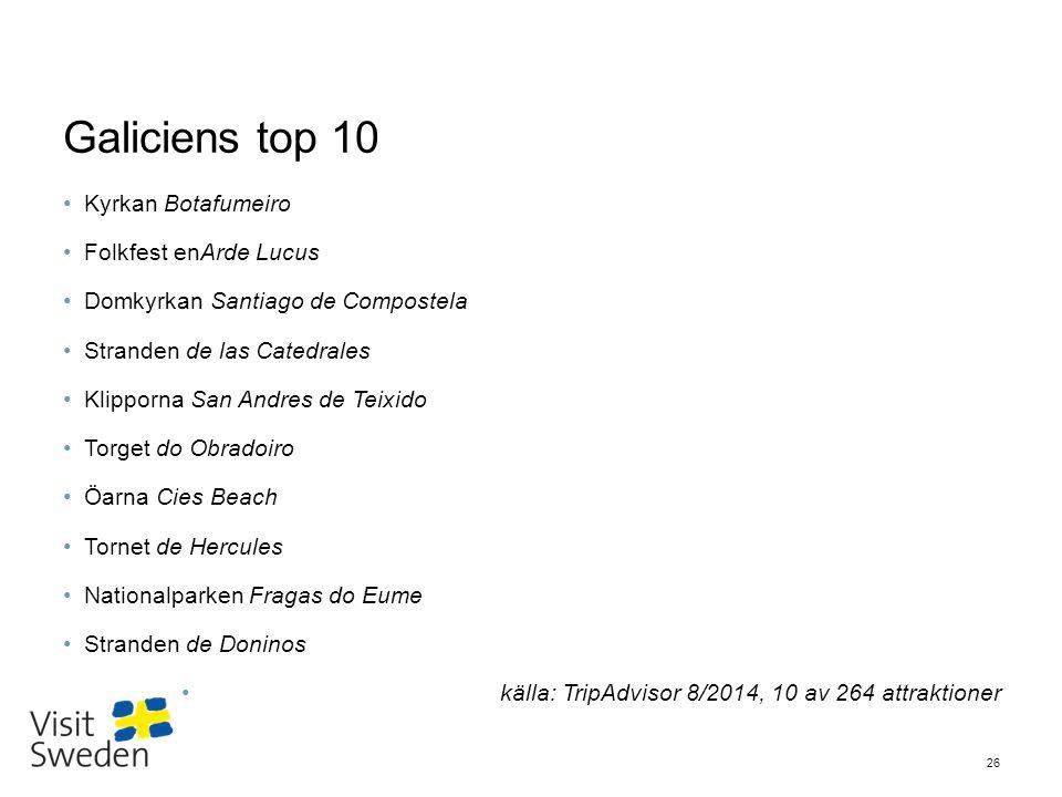 Galiciens top 10 Kyrkan Botafumeiro Folkfest enArde Lucus