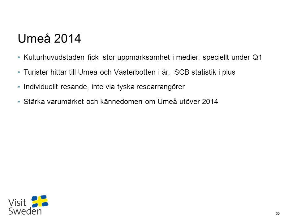Umeå 2014 Kulturhuvudstaden fick stor uppmärksamhet i medier, speciellt under Q1.