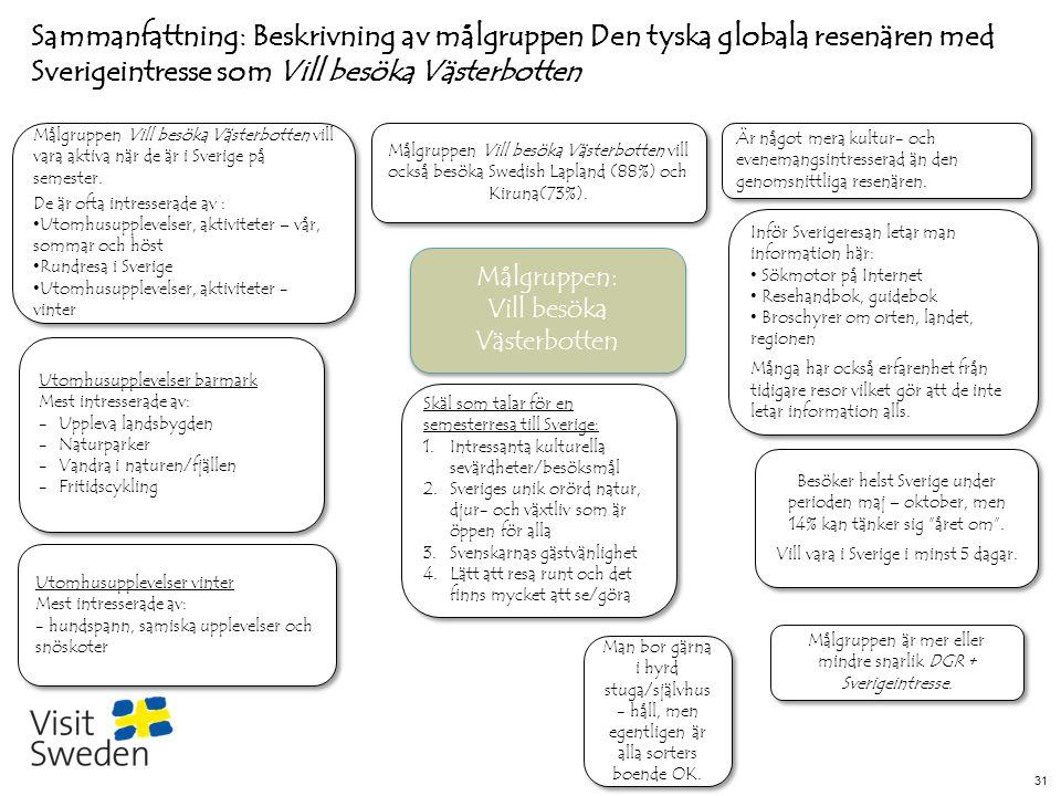 Sammanfattning: Beskrivning av målgruppen Den tyska globala resenären med Sverigeintresse som Vill besöka Västerbotten