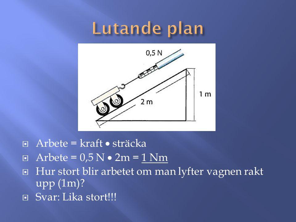 Lutande plan Arbete = kraft  sträcka Arbete = 0,5 N  2m = 1 Nm