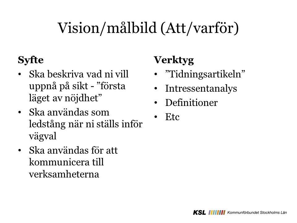 Vision/målbild (Att/varför)