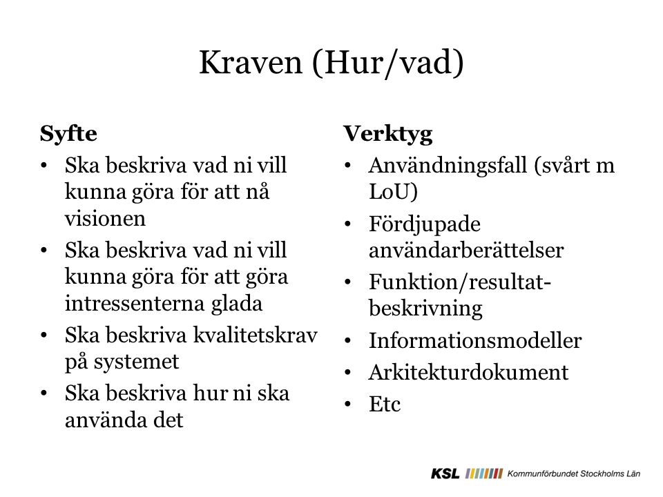 Kraven (Hur/vad) Syfte