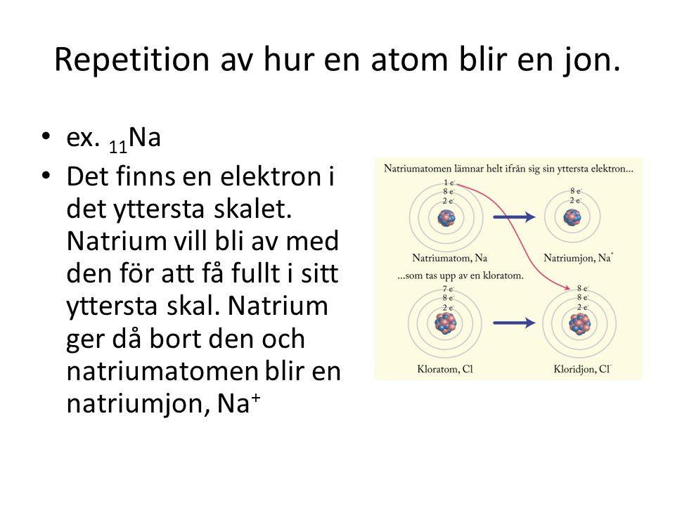 Repetition av hur en atom blir en jon.