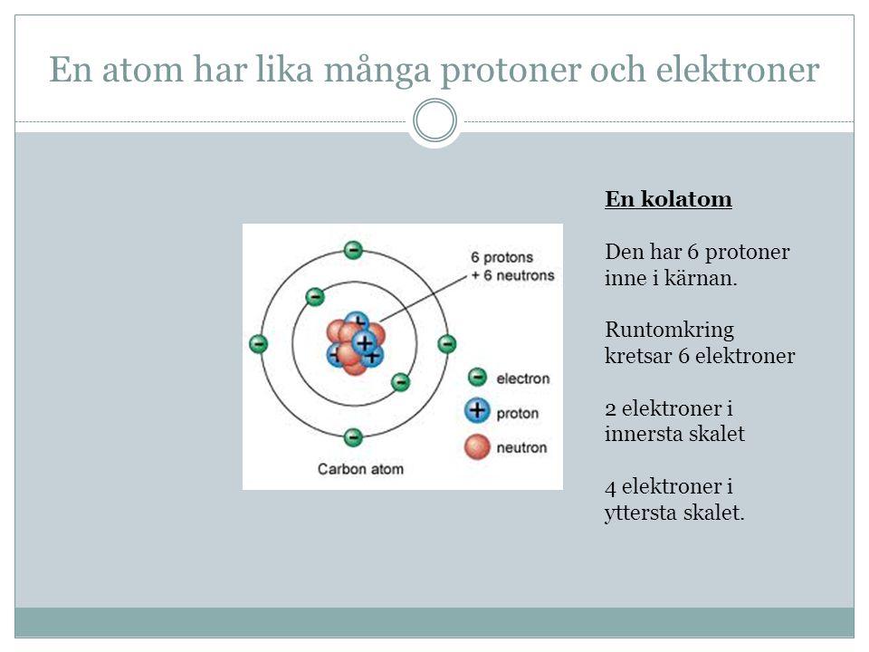 En atom har lika många protoner och elektroner