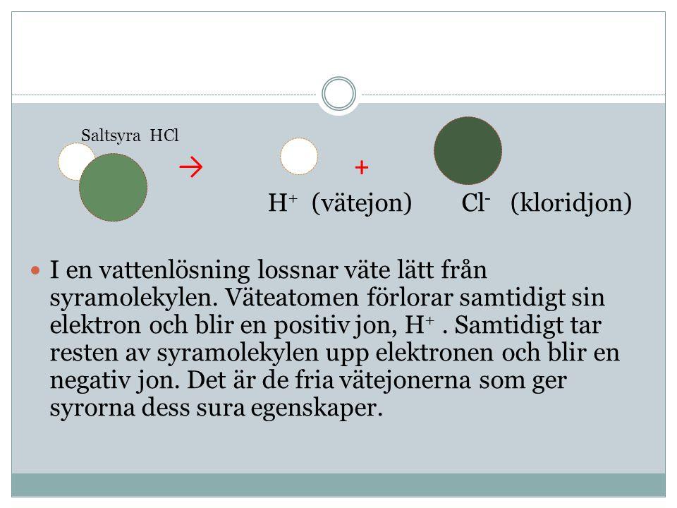 H+ (vätejon) Cl- (kloridjon)