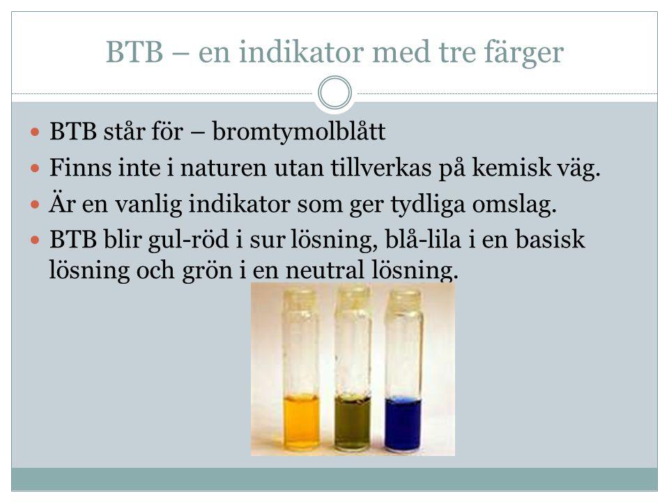 BTB – en indikator med tre färger