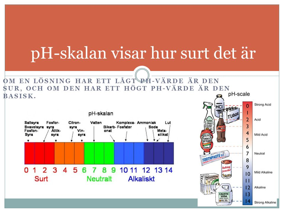 pH-skalan visar hur surt det är