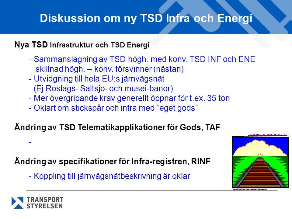 Diskussion om ny TSD Infra och Energi