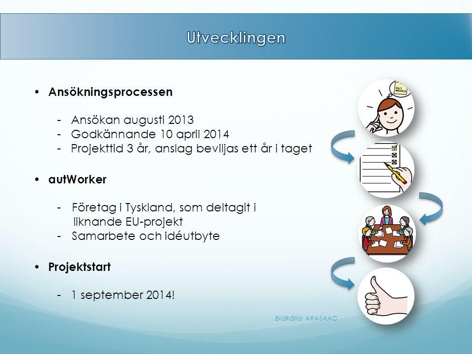 Utvecklingen Ansökningsprocessen - Ansökan augusti 2013
