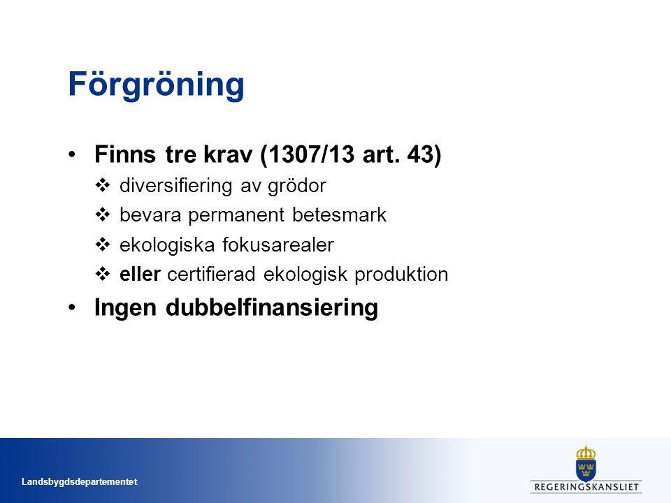 Förgröning Finns tre krav (1307/13 art. 43) Ingen dubbelfinansiering