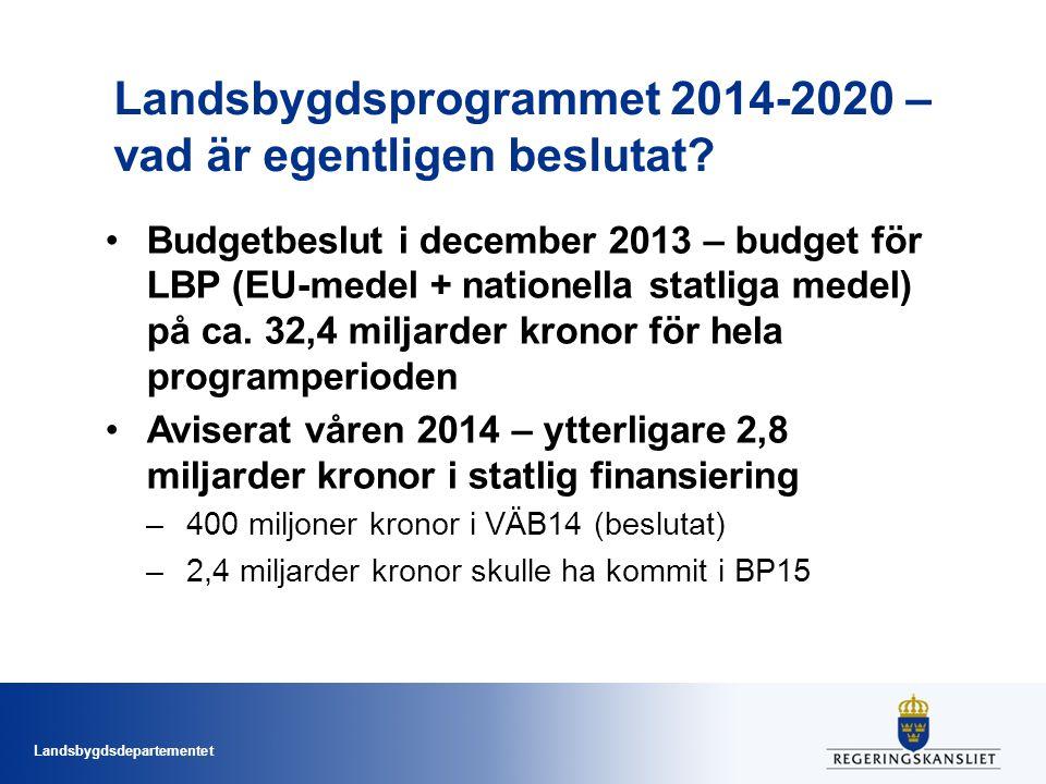 Landsbygdsprogrammet 2014-2020 – vad är egentligen beslutat