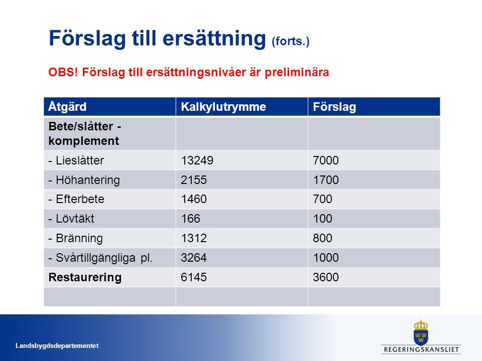 Förslag till ersättning (forts. ) OBS