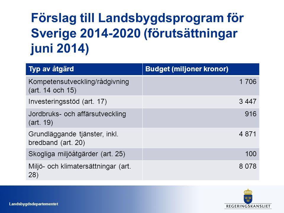 Förslag till Landsbygdsprogram för Sverige 2014-2020 (förutsättningar juni 2014)