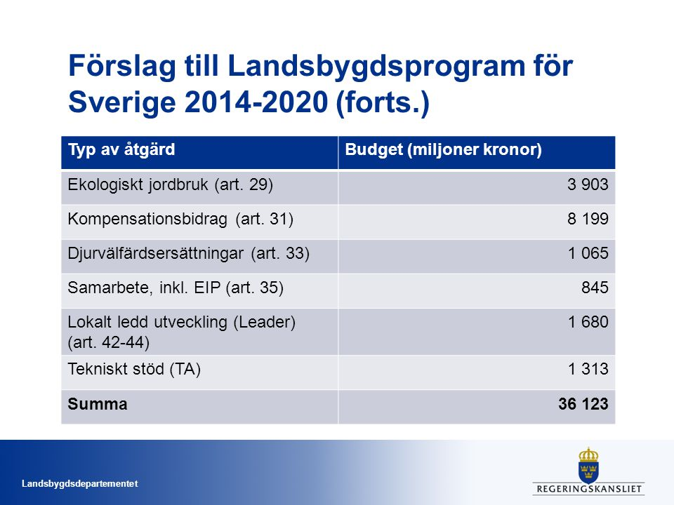 Förslag till Landsbygdsprogram för Sverige 2014-2020 (forts.)