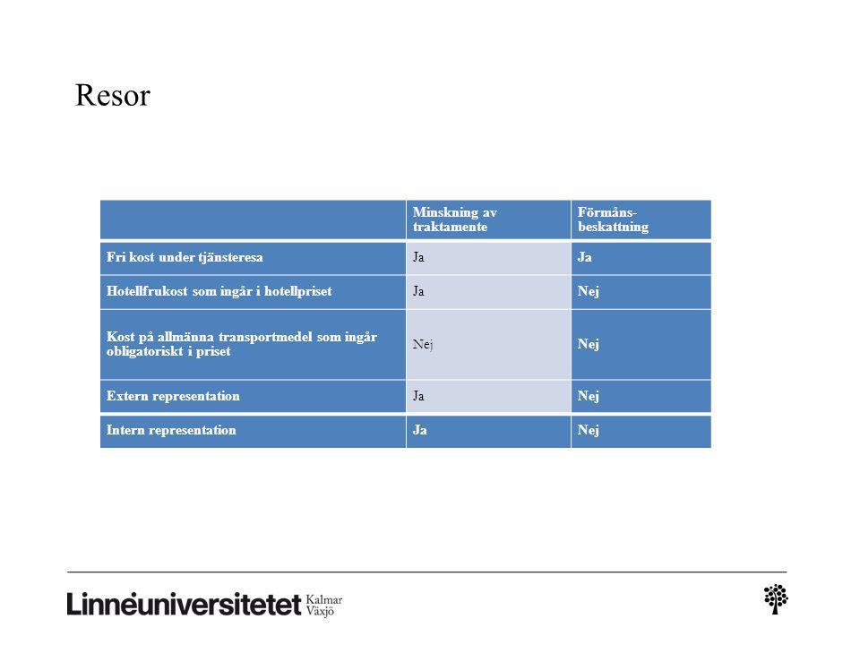 Resor Minskning av traktamente Förmåns- beskattning