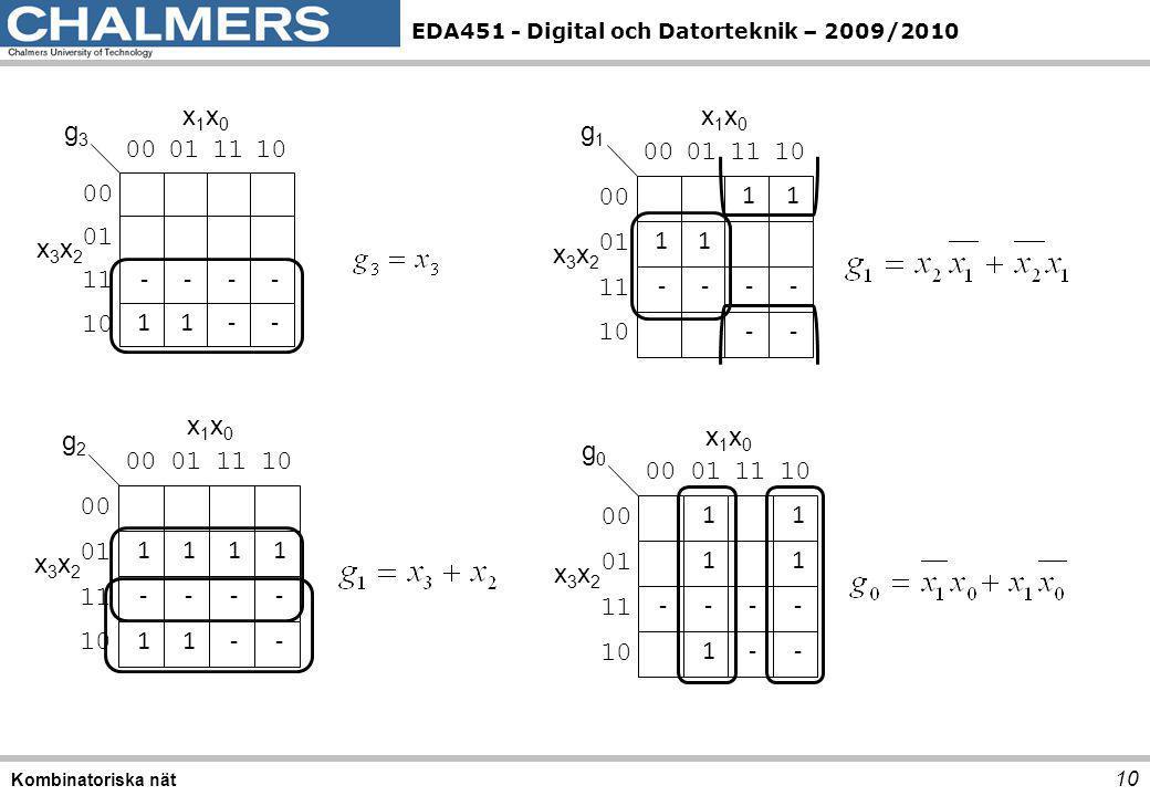 - 1. 00. 01. 11. 10. x3x2. g3. x1x0. 1. - 00. 01. 11. 10. x3x2. g1. x1x0. 1. - 00.
