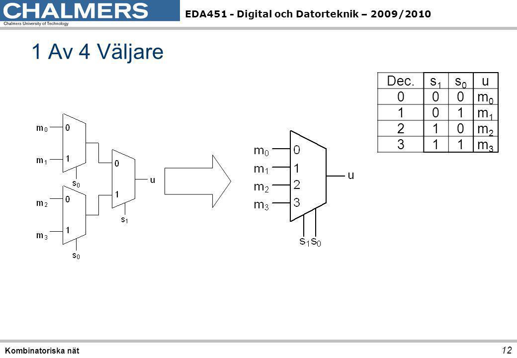 1 Av 4 Väljare Dec. s1 s0 u m0 1 m1 2 m2 3 m3 Kombinatoriska nät