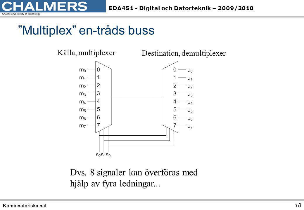 Multiplex en-tråds buss