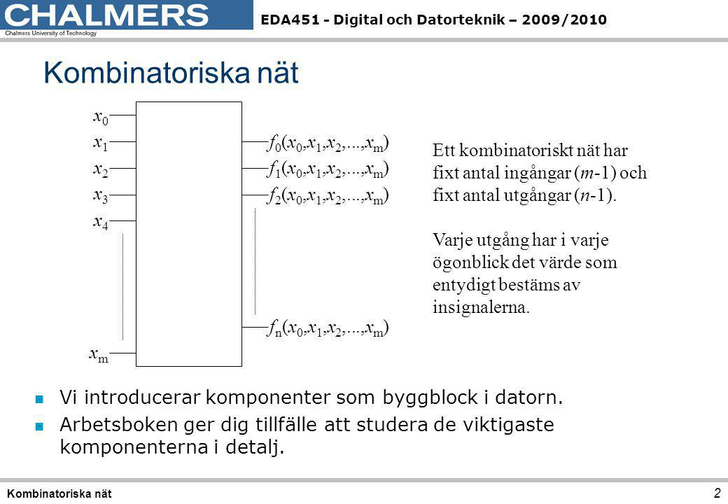 Kombinatoriska nät f0(x0,x1,x2,...,xm) f1(x0,x1,x2,...,xm)