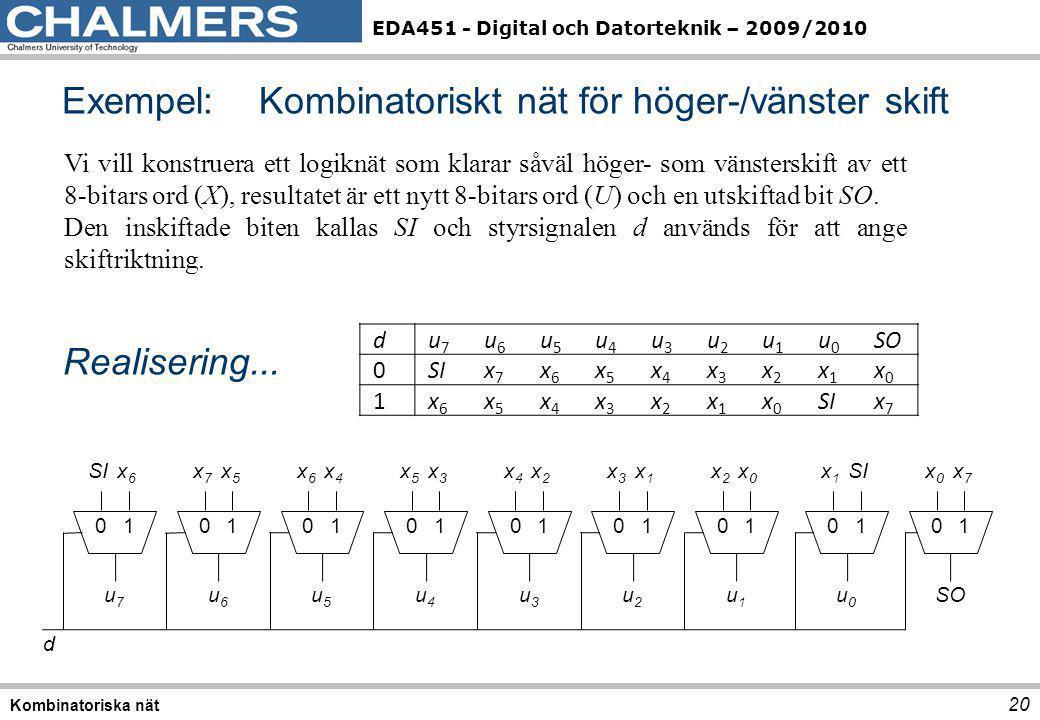 Exempel: Kombinatoriskt nät för höger-/vänster skift