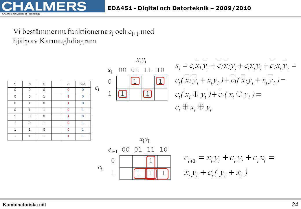 Vi bestämmer nu funktionerna si och ci+1 med hjälp av Karnaughdiagram