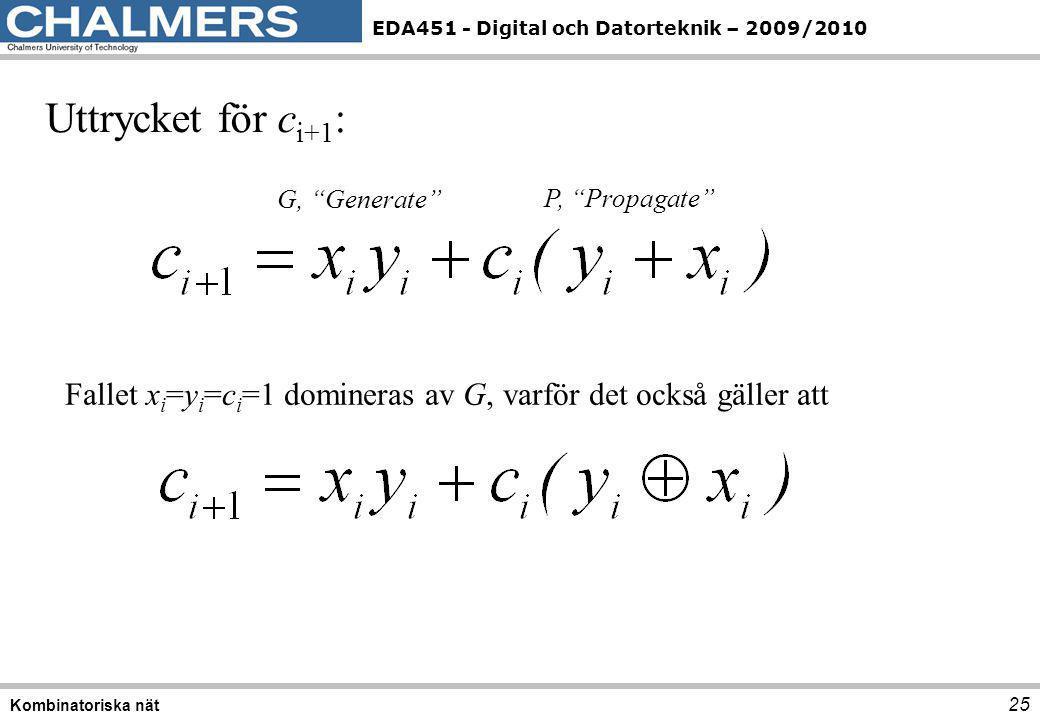 Uttrycket för ci+1: G, Generate P, Propagate Fallet xi=yi=ci=1 domineras av G, varför det också gäller att.
