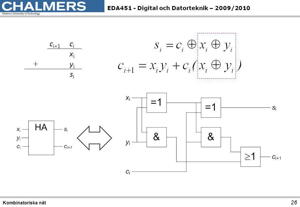 ci+1 ci xi + yi si Kombinatoriska nät