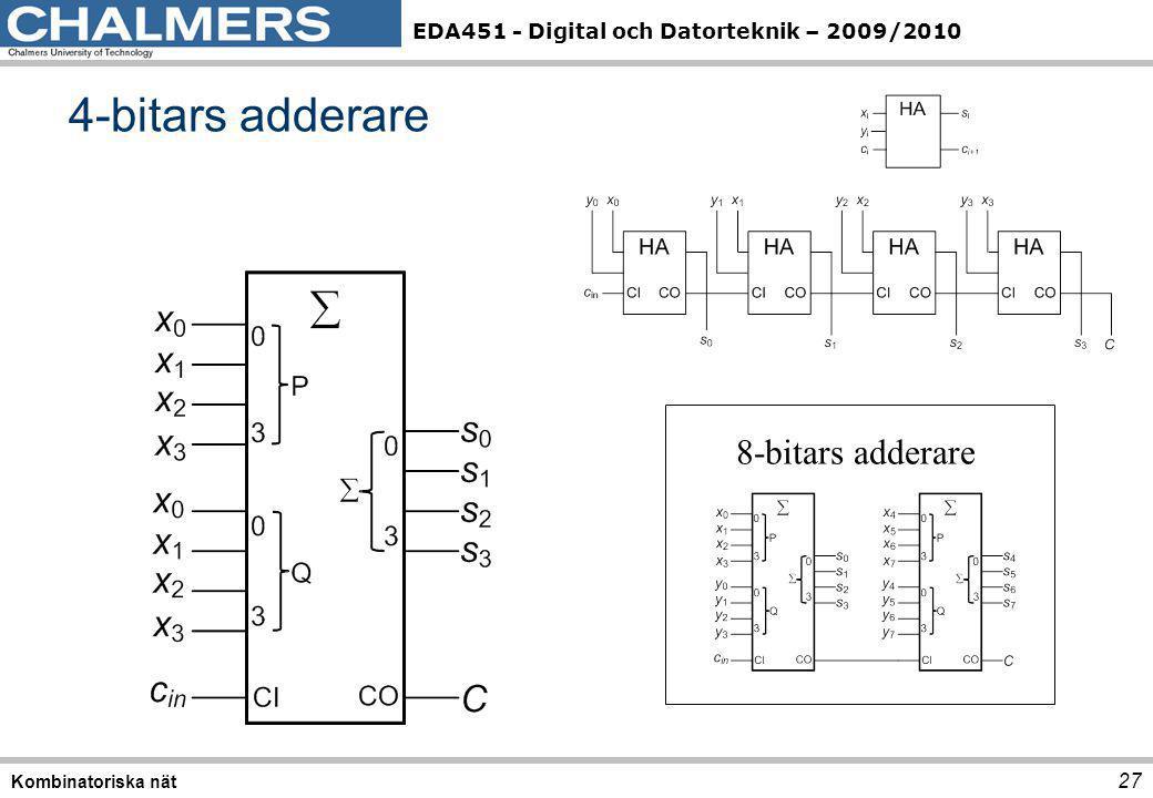 4-bitars adderare 8-bitars adderare Kombinatoriska nät