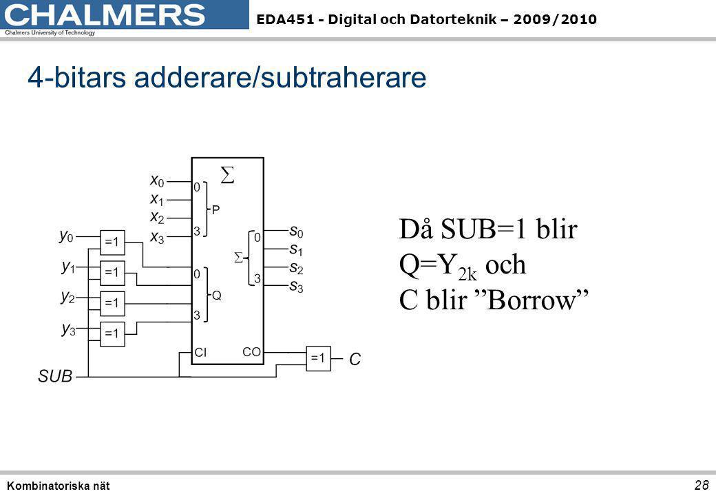 4-bitars adderare/subtraherare