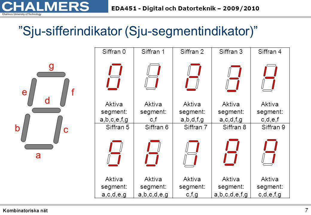 Sju-sifferindikator (Sju-segmentindikator)