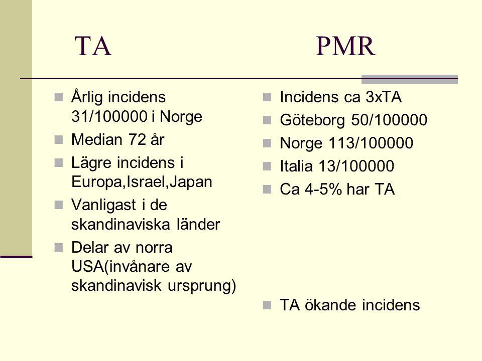 TA PMR Årlig incidens 31/100000 i Norge Median 72 år