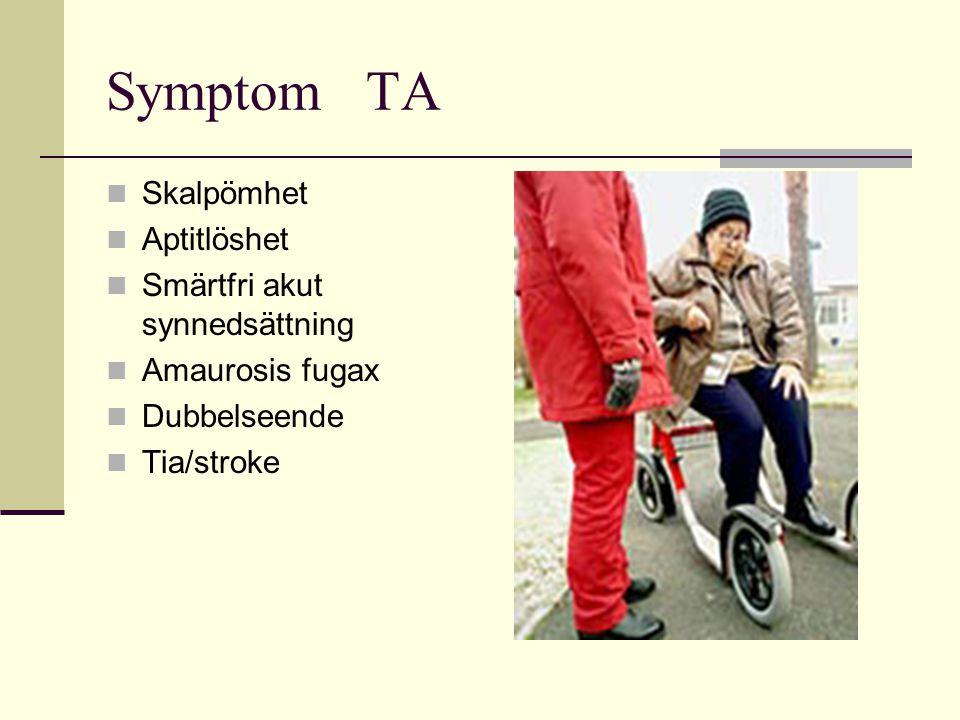 Symptom TA Skalpömhet Aptitlöshet Smärtfri akut synnedsättning