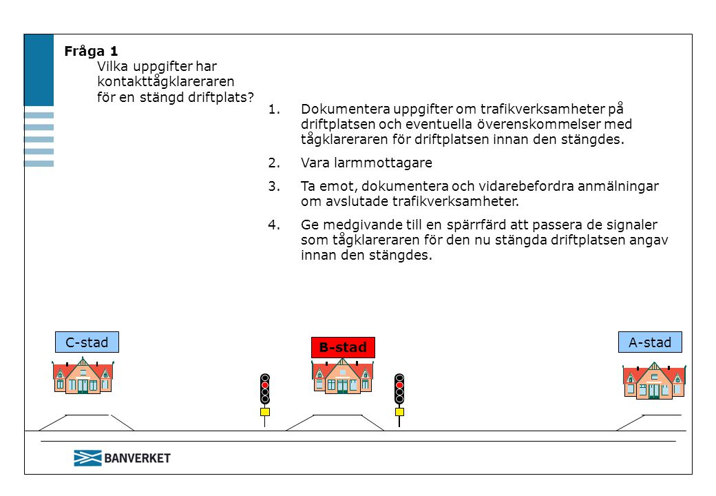 Fråga 1 Vilka uppgifter har kontakttågklareraren för en stängd driftplats