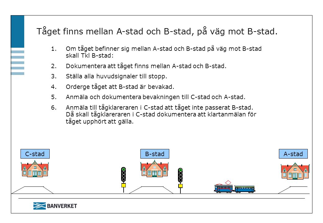 Tåget finns mellan A-stad och B-stad, på väg mot B-stad.