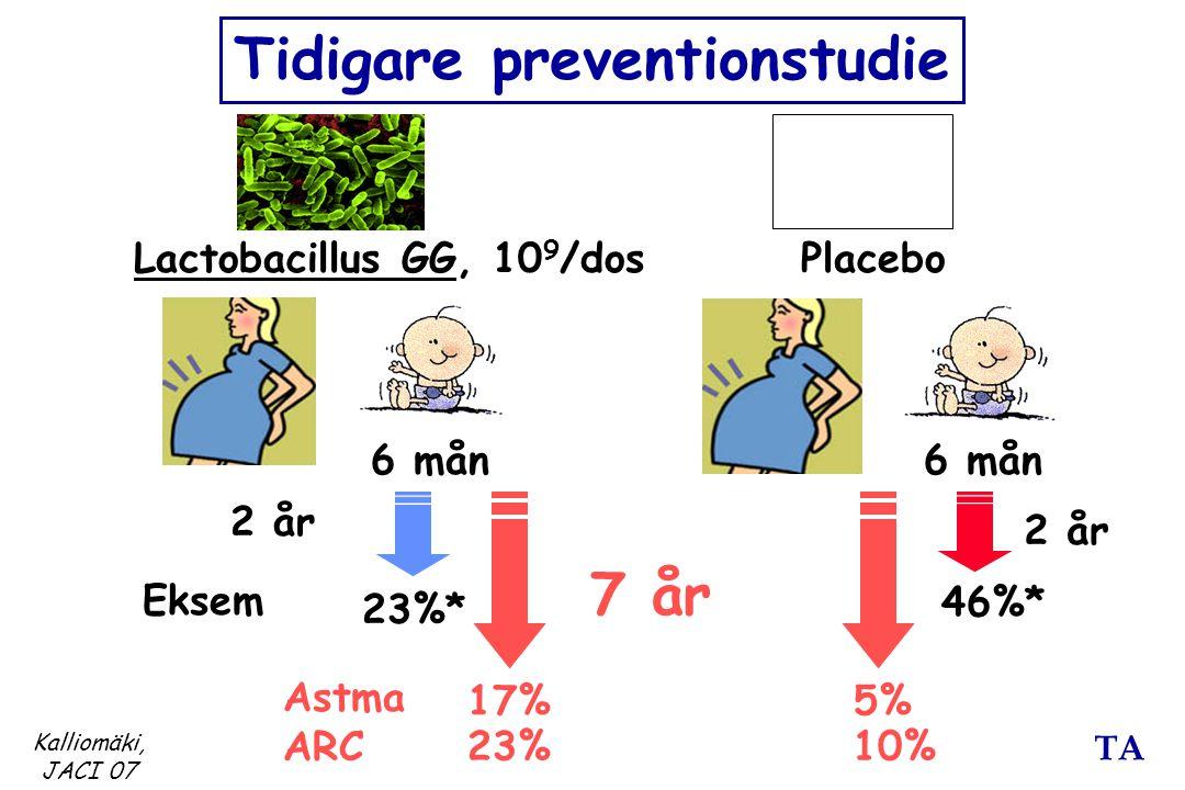 Tidigare preventionstudie