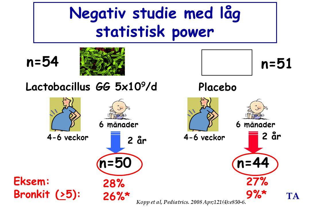 Negativ studie med låg statistisk power