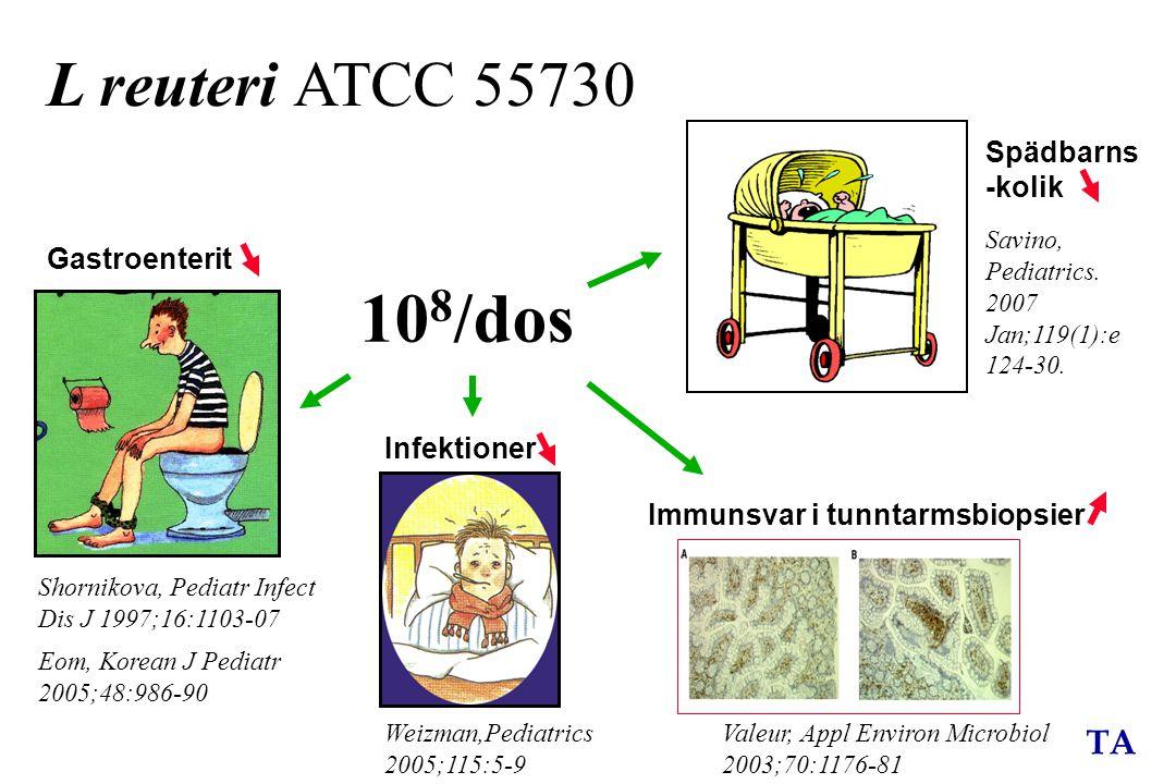 108/dos L reuteri ATCC 55730 Spädbarns-kolik Gastroenterit Infektioner