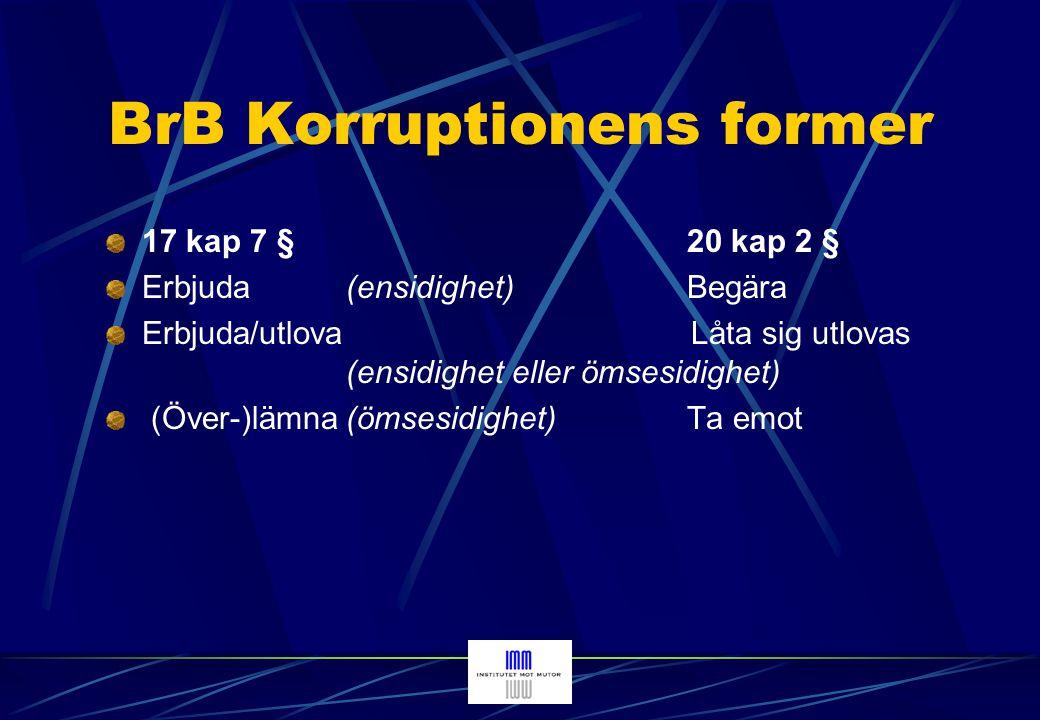 BrB Korruptionens former