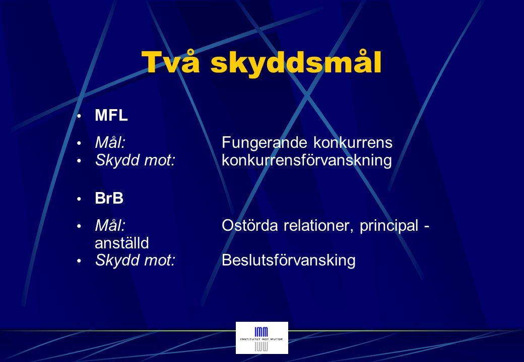 Två skyddsmål MFL Mål: Fungerande konkurrens