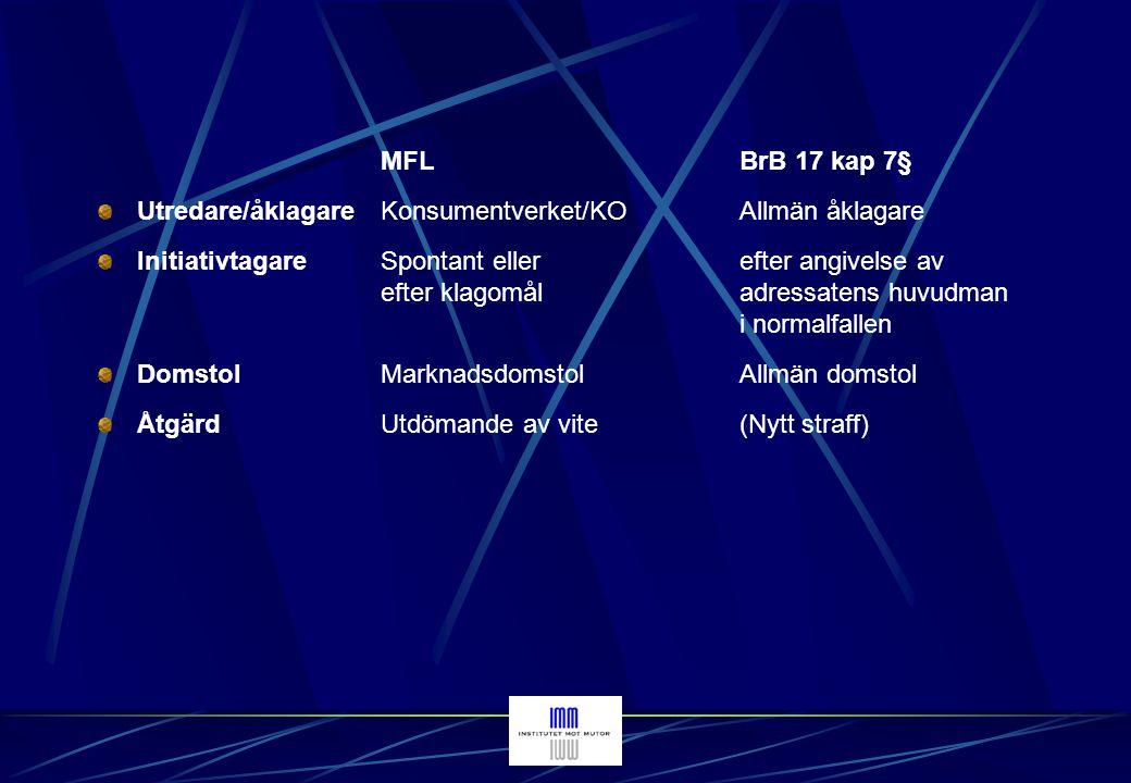 MFL BrB 17 kap 7§ Utredare/åklagare Konsumentverket/KO Allmän åklagare. Initiativtagare Spontant eller efter angivelse av.