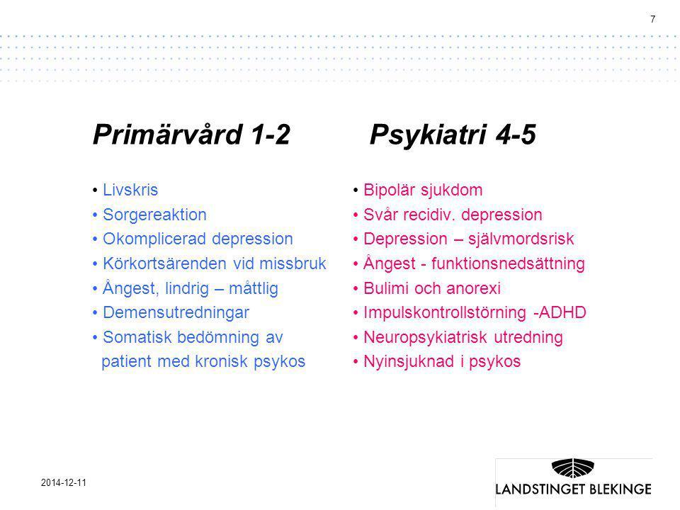 Primärvård 1-2 Psykiatri 4-5