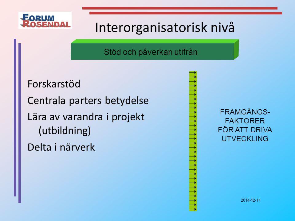 Interorganisatorisk nivå