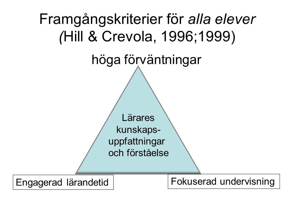 Framgångskriterier för alla elever (Hill & Crevola, 1996;1999)