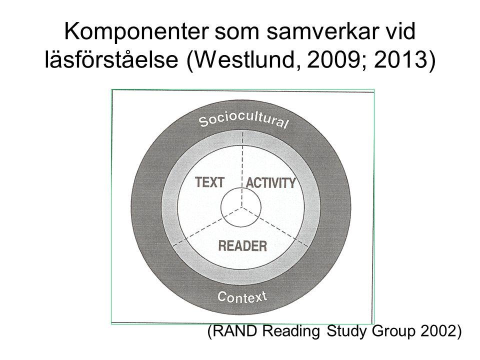 Komponenter som samverkar vid läsförståelse (Westlund, 2009; 2013)