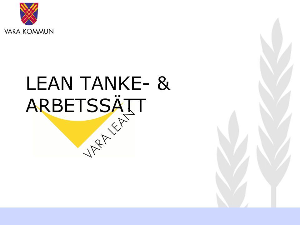 LEAN TANKE- & ARBETSSÄTT