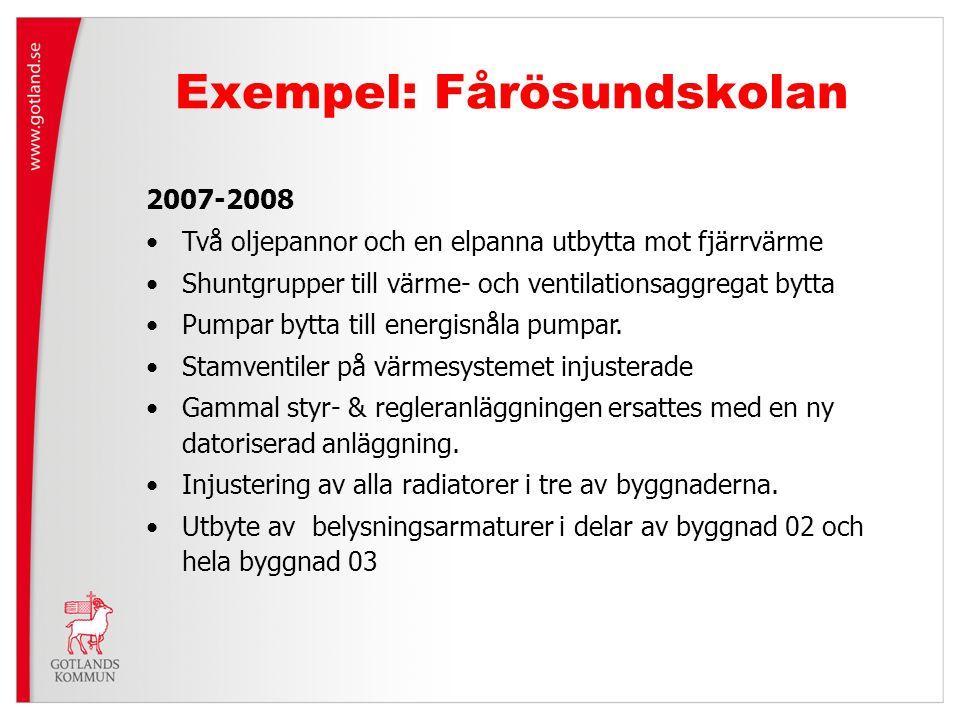 Exempel: Fårösundskolan