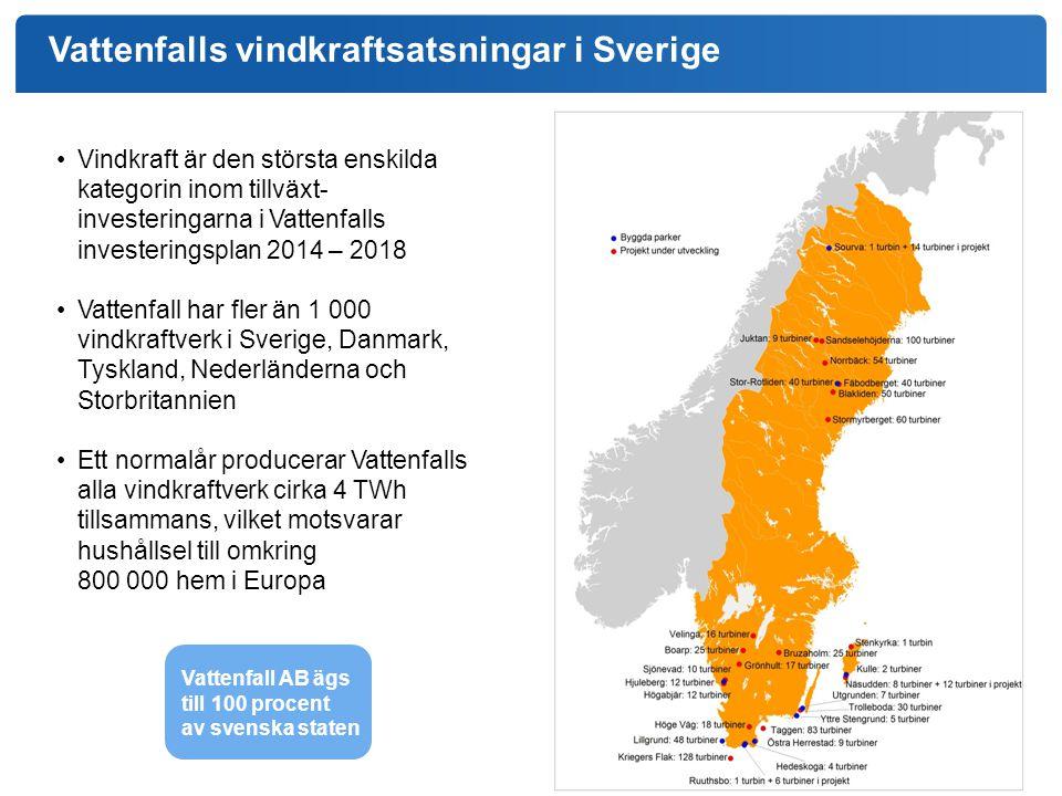 Vattenfalls vindkraftsatsningar i Sverige