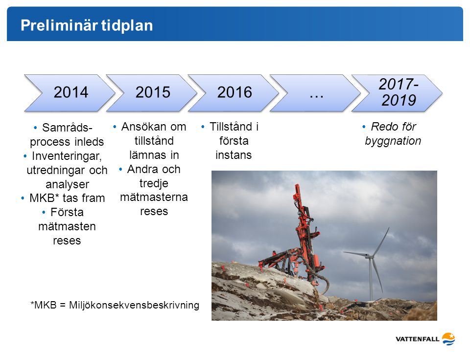2014 2015 2016 … 2017-2019 Preliminär tidplan Samråds-process inleds